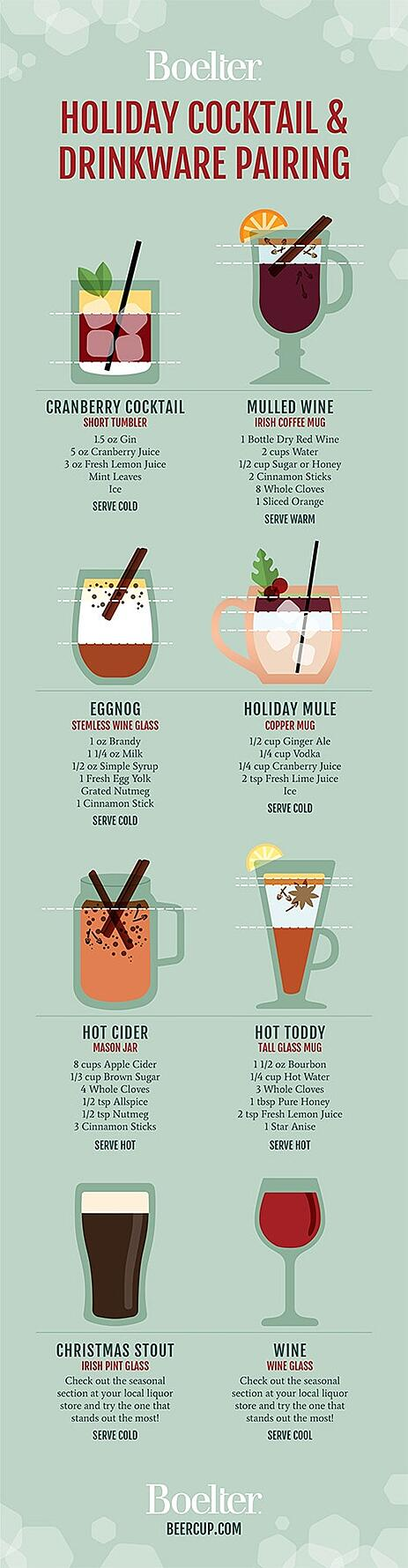 Holiday Cocktail & Drinkware Pairing Infographic