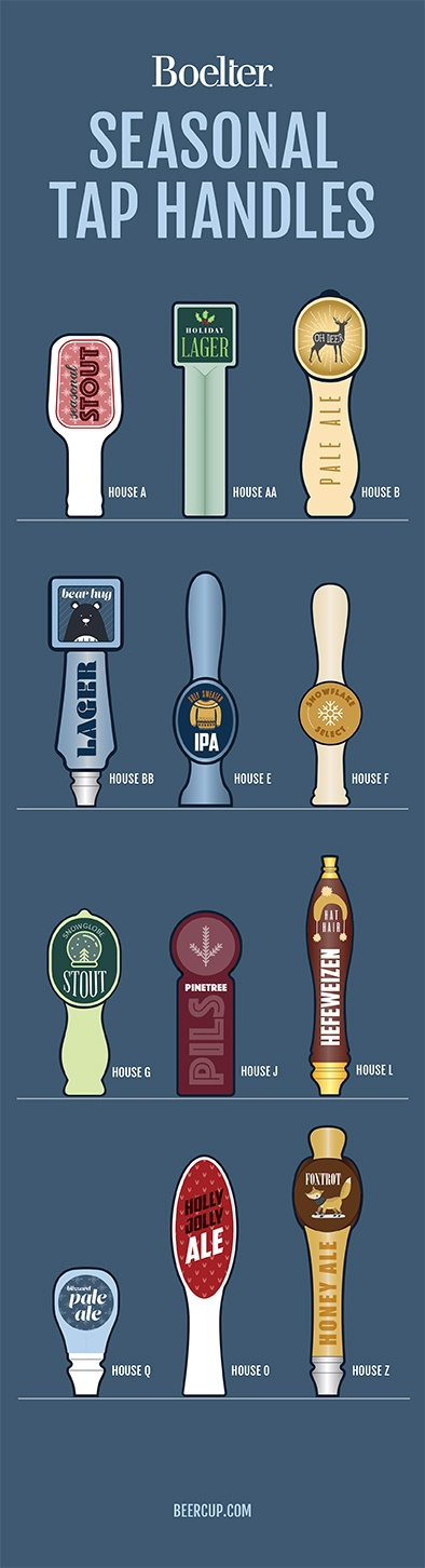 Boelter Beverage Seasonal Tap Handle Infographic