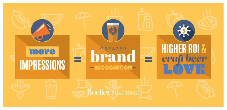 Impressions = brand recognition = craft beer love!